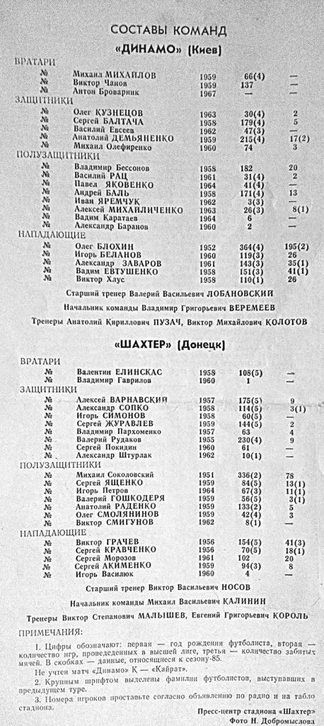 Чемпионат СССР по футболу